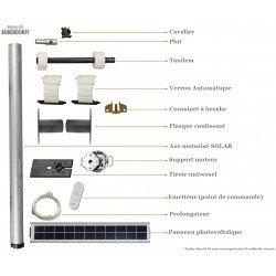 kit axe Radio SOLAR BLOC lg 2000