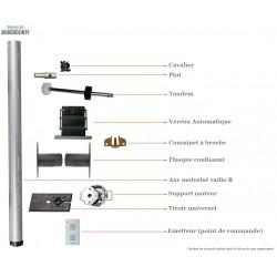Kit axe radio R BLOC - 3 mètres
